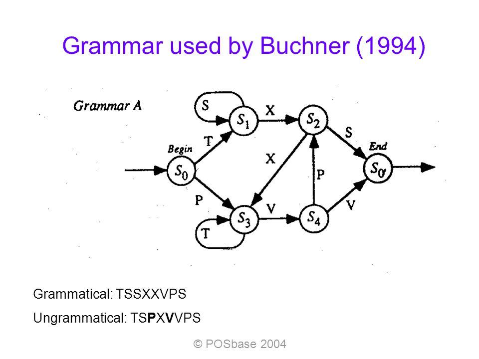 © POSbase 2004 Grammar used by Buchner (1994) Grammatical: TSSXXVPS Ungrammatical: TSPXVVPS