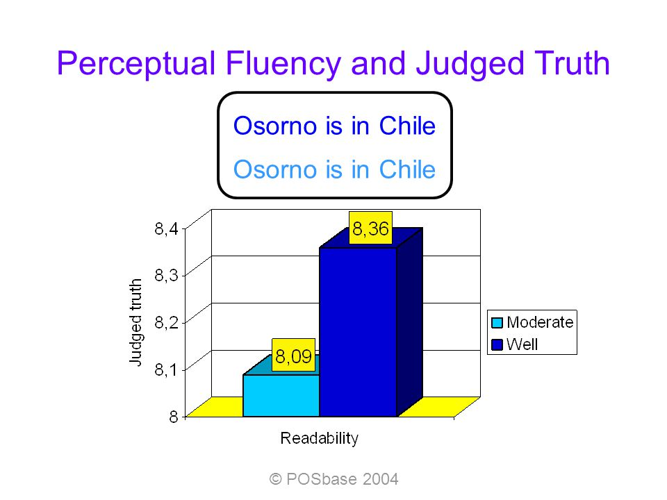 © POSbase 2004 Osorno is in Chile Perceptual Fluency and Judged Truth