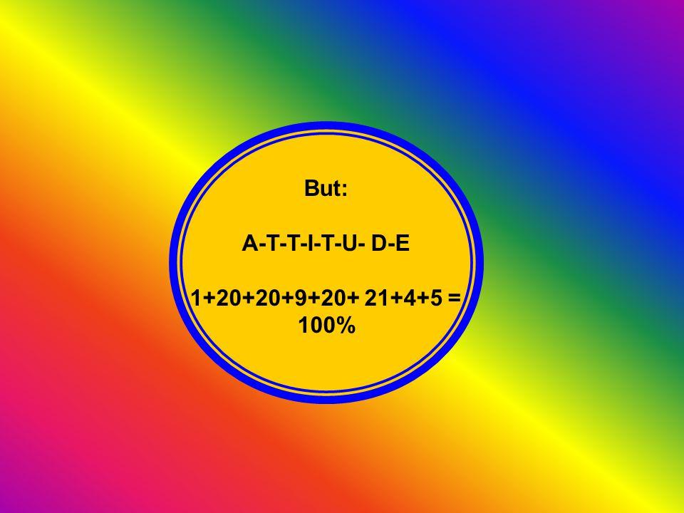If: H-A-R-D-W-O- R- K 8+1+18+4+23+ 15+18+11 = 98% And: K-N-O-W-L-E- D-G-E 11+14+15+23+ 12+5+4+7+ 5 = 96%