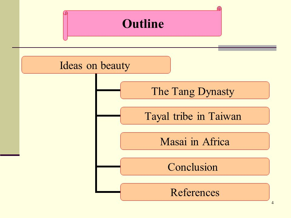 4 Ideas on beauty The Tang Dynasty Tayal tribe in Taiwan Masai in Africa Conclusion References Outline