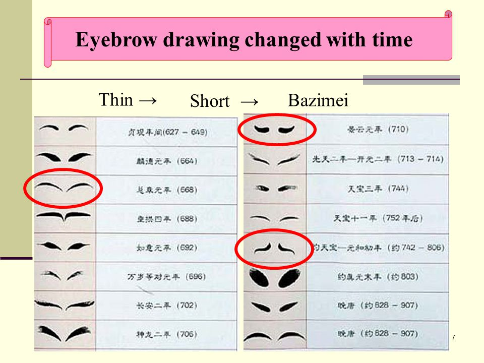 7 Thin Short Bazimei Eyebrow drawing changed with time