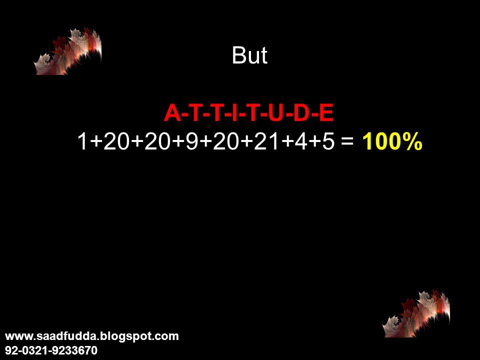 then H-A-R-D-W-O-R- K 8+1+18+4+23+15+18+11 = 98% and K-N-O-W-L-E-D-G-E 11+14+15+23+12+5+4+7+5 = 96% www.saadfudda.blogspot.com 92-0321-9233670