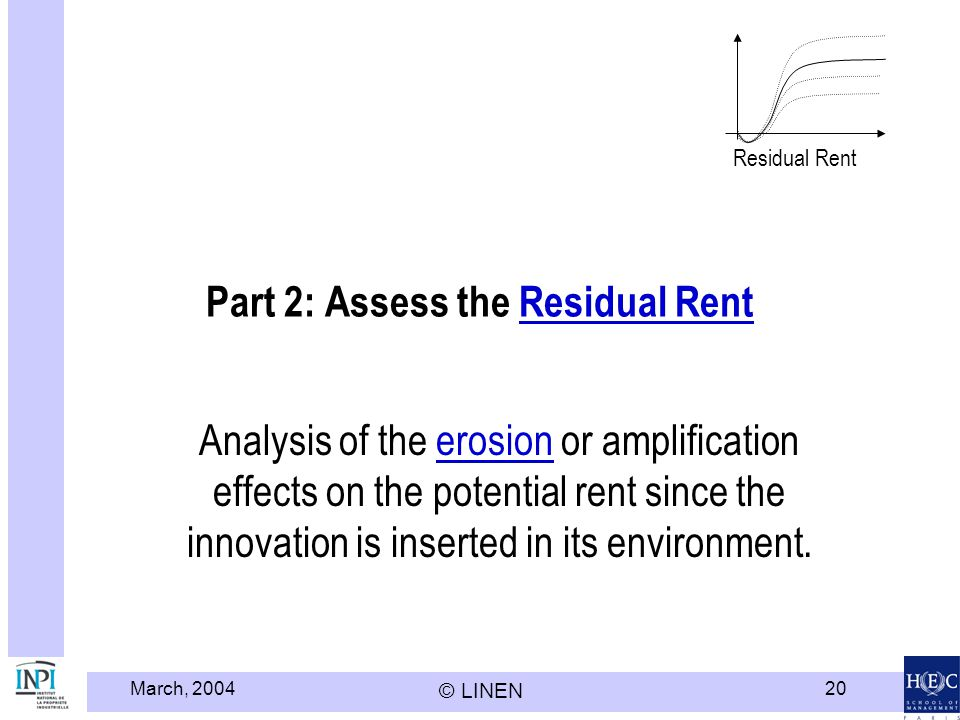 March, 2004 © LINEN 20 Part 2: Assess the Residual RentResidual Rent Analysis of the erosion or amplification effects on the potential rent since the innovation is inserted in its environment.erosion Residual Rent