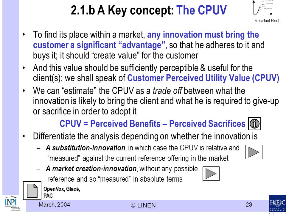 March, 2004 © LINEN 23 2.1.b A Key concept: The CPUV To find its place within a market, any innovation must bring the customer a significant advantage