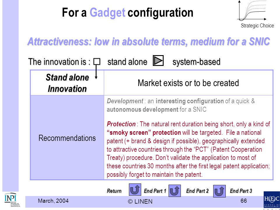 March, 2004 © LINEN 66 Return End Part 1 End Part 2 End Part 3 For a Gadget configuration Stand alone Innovation Market exists or to be created Recomm