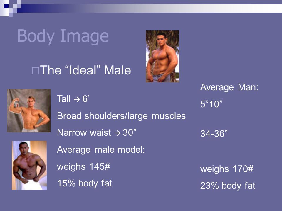 Body Image The Ideal Male Tall 6 Broad shoulders/large muscles Narrow waist 30 Average male model: weighs 145# 15% body fat Average Man: 510 34-36 weighs 170# 23% body fat