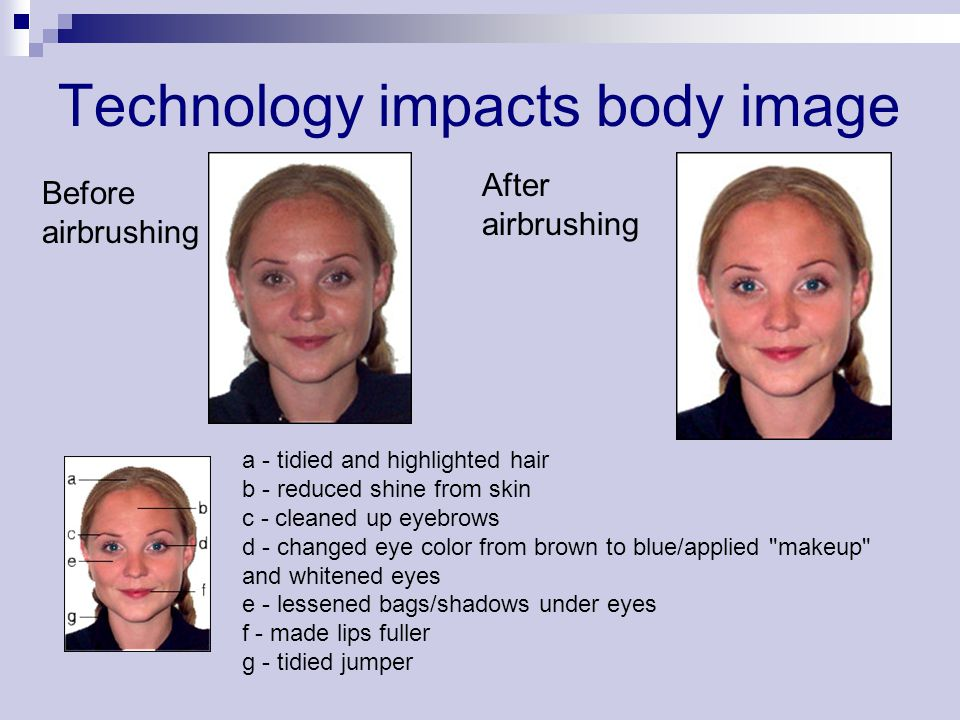 Technology impacts body image Before airbrushing After airbrushing a - tidied and highlighted hair b - reduced shine from skin c - cleaned up eyebrows d - changed eye color from brown to blue/applied makeup and whitened eyes e - lessened bags/shadows under eyes f - made lips fuller g - tidied jumper