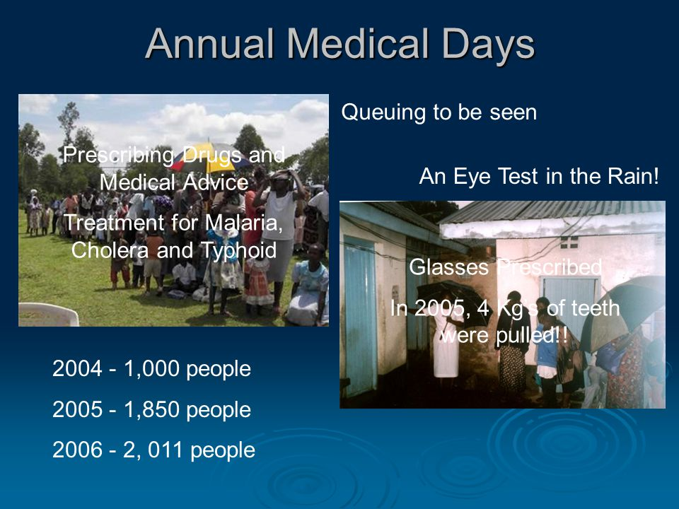 Annual Medical Days 2004 - 1,000 people 2005 - 1,850 people 2006 - 2, 011 people An Eye Test in the Rain.