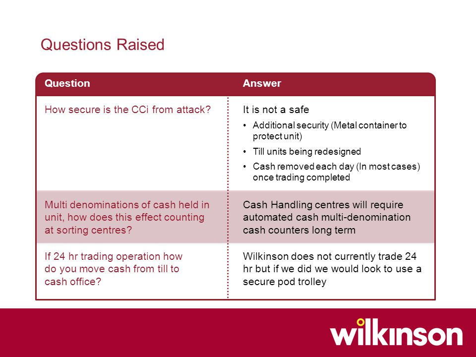 Questions Raised QuestionAnswer It is not a safe Additional security (Metal container to protect unit) Till units being redesigned Cash removed each day (In most cases) once trading completed How secure is the CCi from attack.