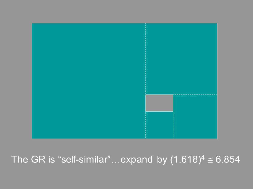 The GR is self-similar…expand by (1.618) 4 6.854