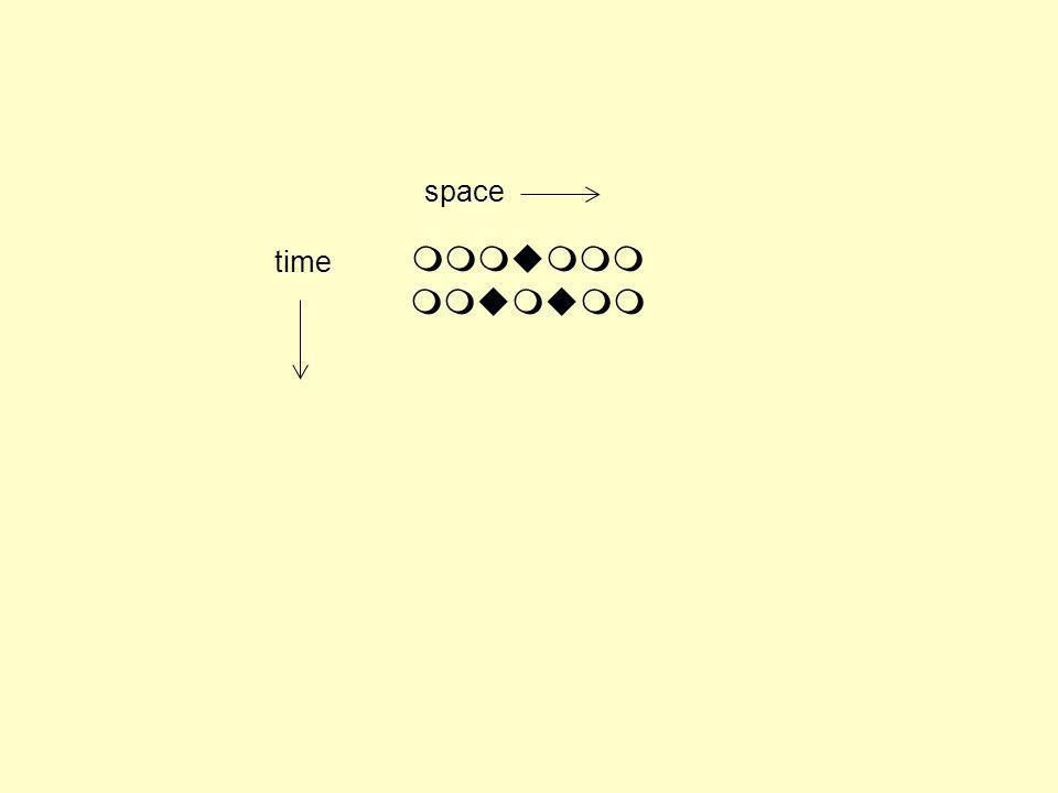 time space
