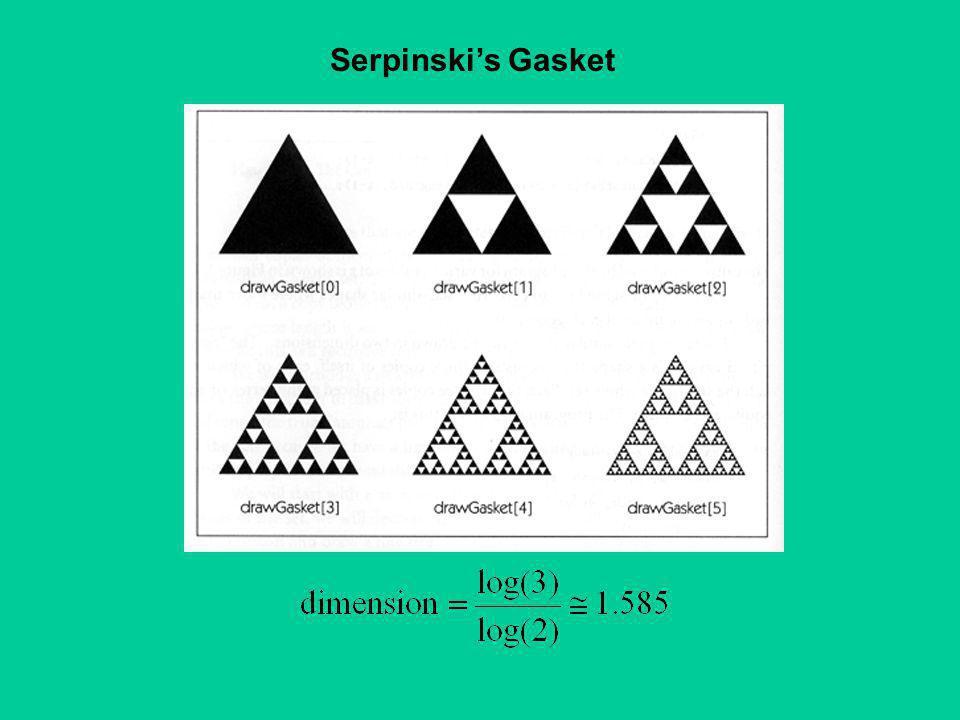 Serpinskis Gasket