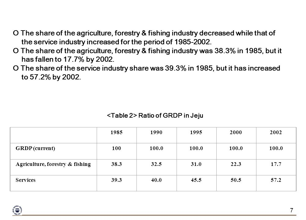 7 O The share of the agriculture, forestry & fishing industry decreased while that of the service industry increased for the period of 1985-2002.