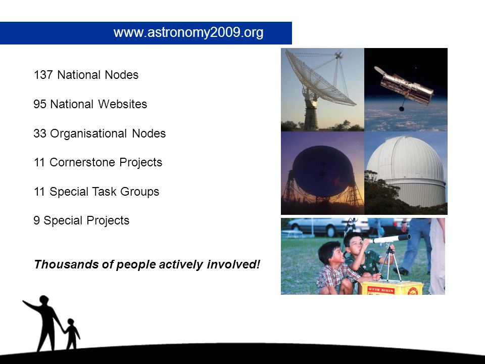 www.astronomy2009.org 137 National Nodes 95 National Websites 33 Organisational Nodes 11 Cornerstone Projects 11 Special Task Groups 9 Special Projects Thousands of people actively involved!