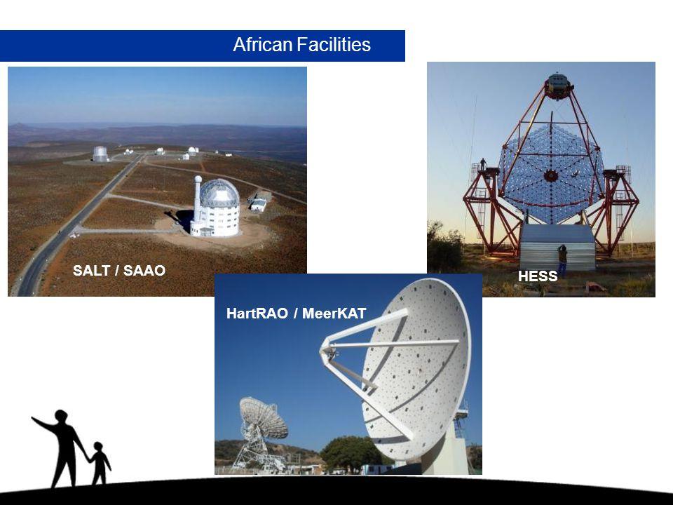 African Facilities SALT / SAAO HESS HartRAO / MeerKAT