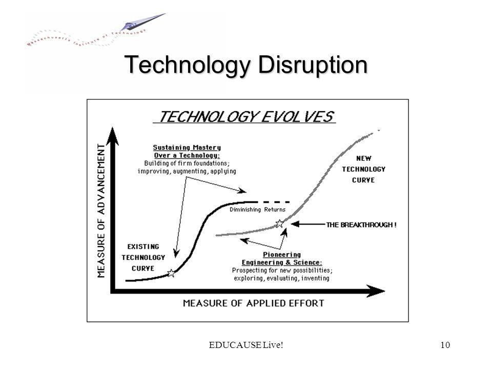 EDUCAUSE Live!10 Technology Disruption