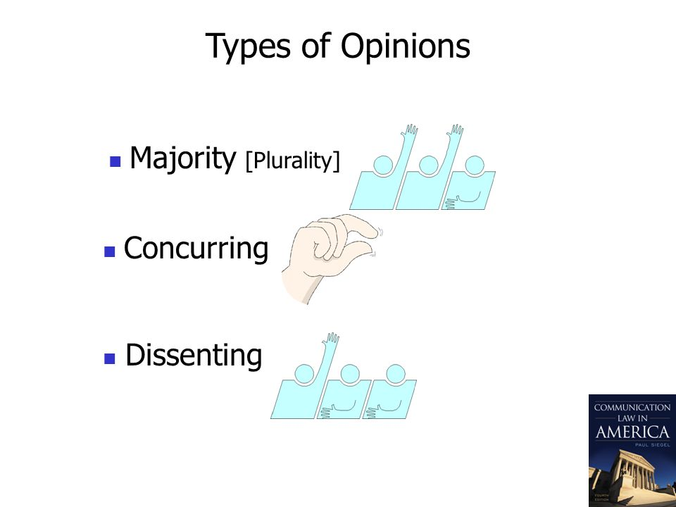 Types of Opinions Majority [Plurality] Concurring Dissenting