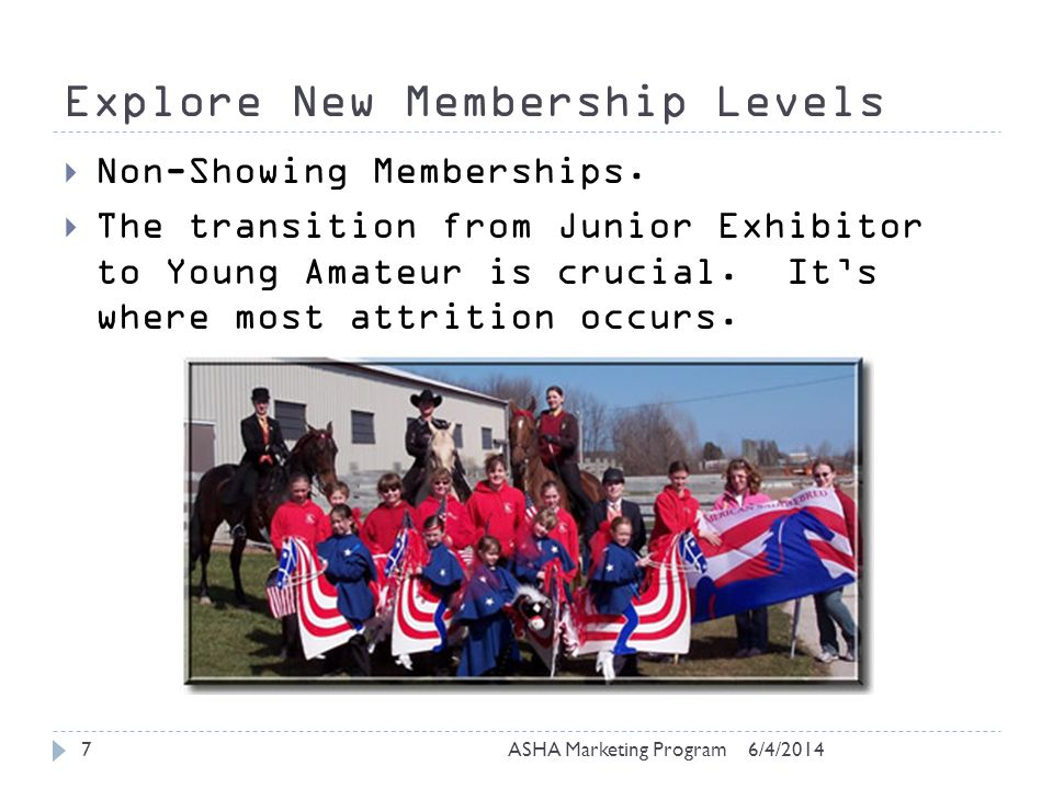 Explore New Membership Levels 6/4/2014ASHA Marketing Program7 Non-Showing Memberships.