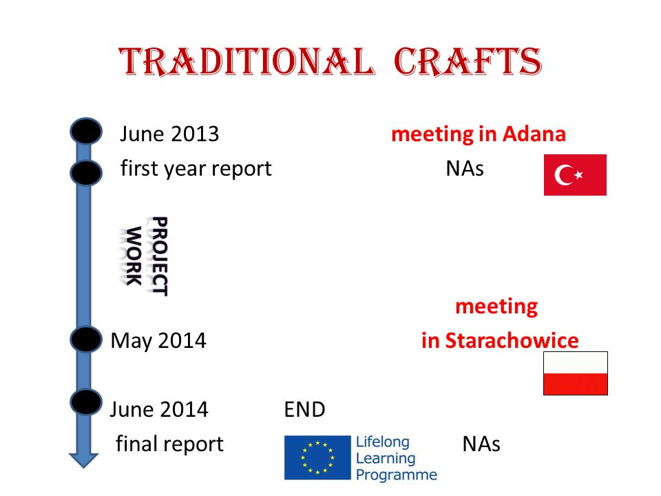 TRADITIONAL CRAFTS June 2013 meeting in Adana first year report NAs meeting May 2014 in Starachowice June 2014 END final report NAs