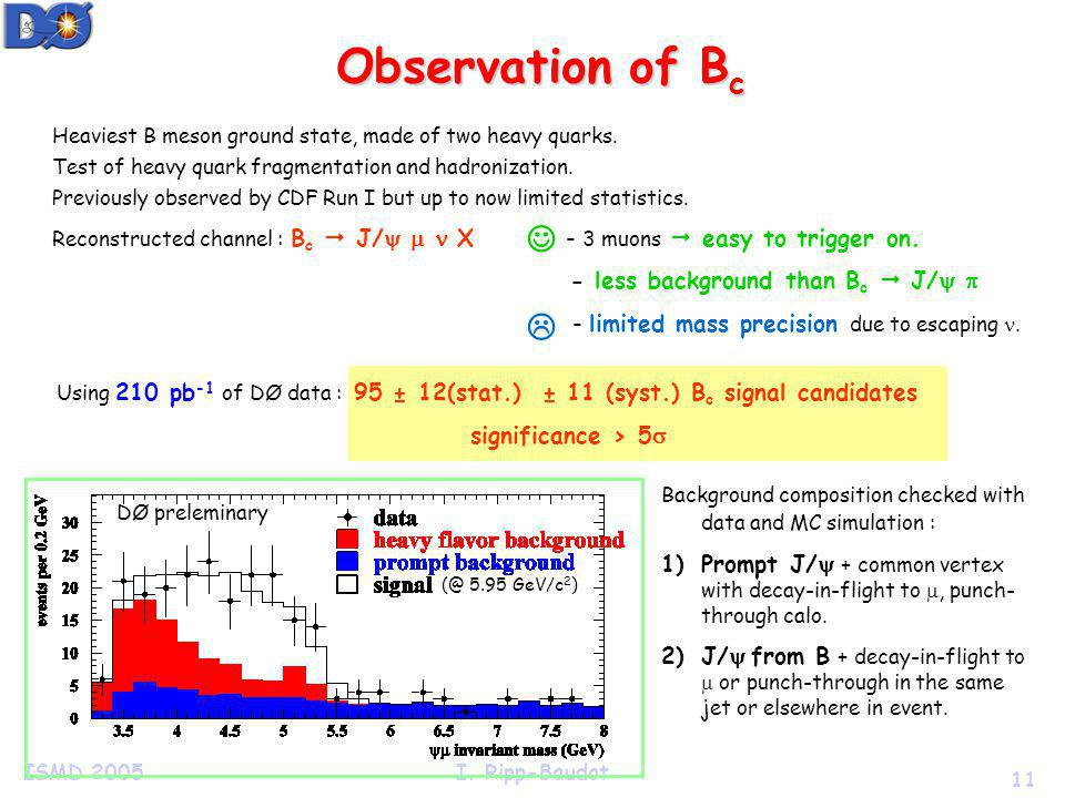 11 ISMD 2005I. Ripp-Baudot Observation of B c Heaviest B meson ground state, made of two heavy quarks. Test of heavy quark fragmentation and hadroniza