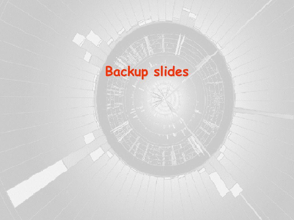 19 ISMD 2005I. Ripp-Baudot Backup slides