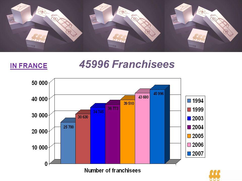 45996 Franchisees IN FRANCE