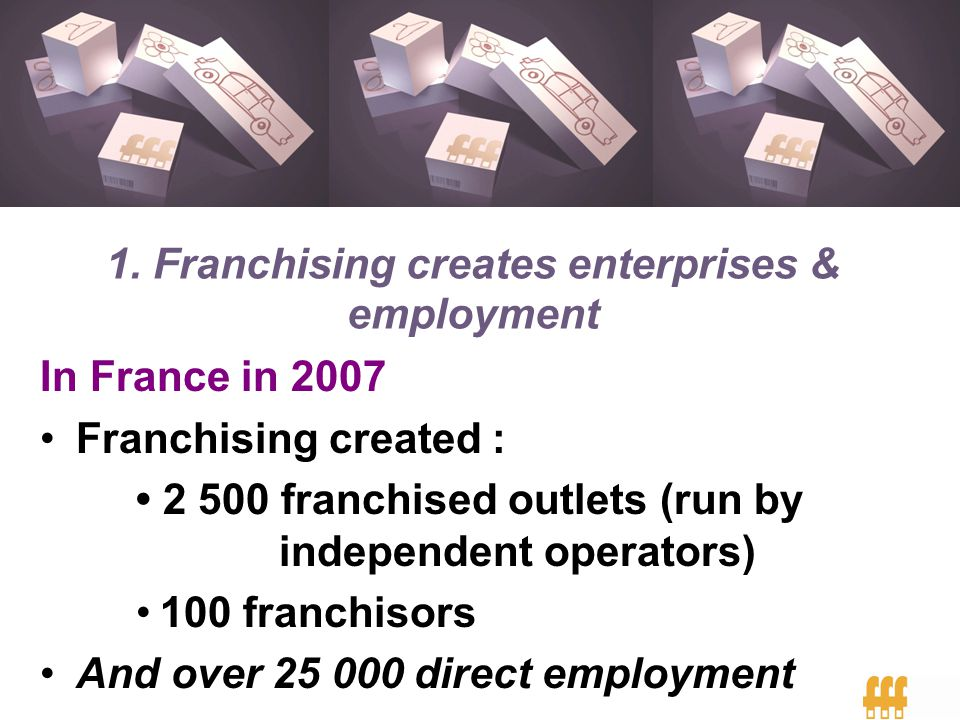 In France in 2007 Franchising created : 2 500 franchised outlets (run by independent operators) 100 franchisors And over 25 000 direct employment 1. F