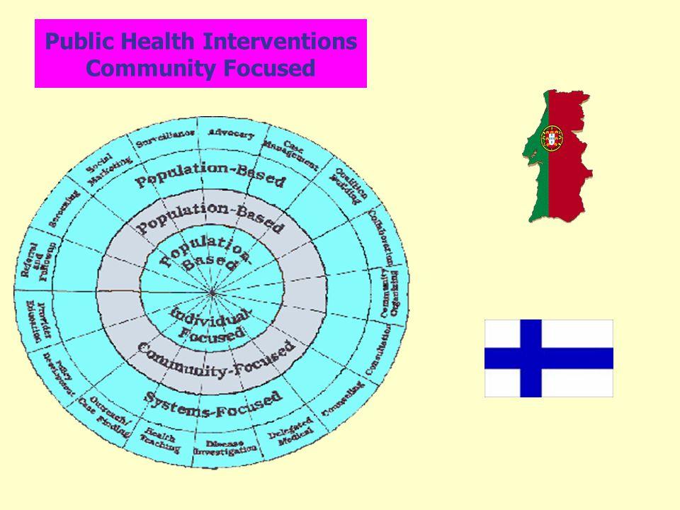 Public Health Interventions Community Focused