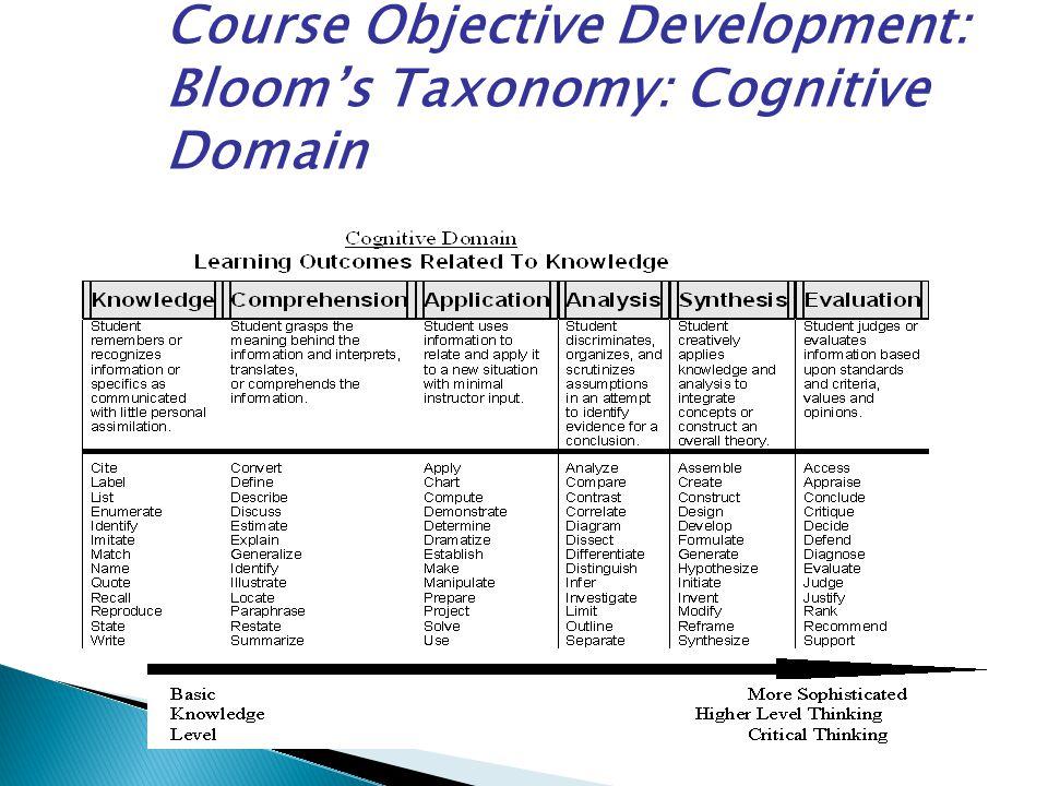 Course Objective Development: Blooms Taxonomy: Cognitive Domain