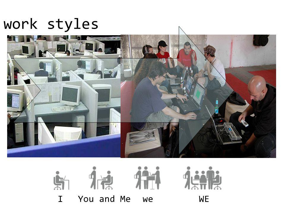 work styles IYou and MeweWE