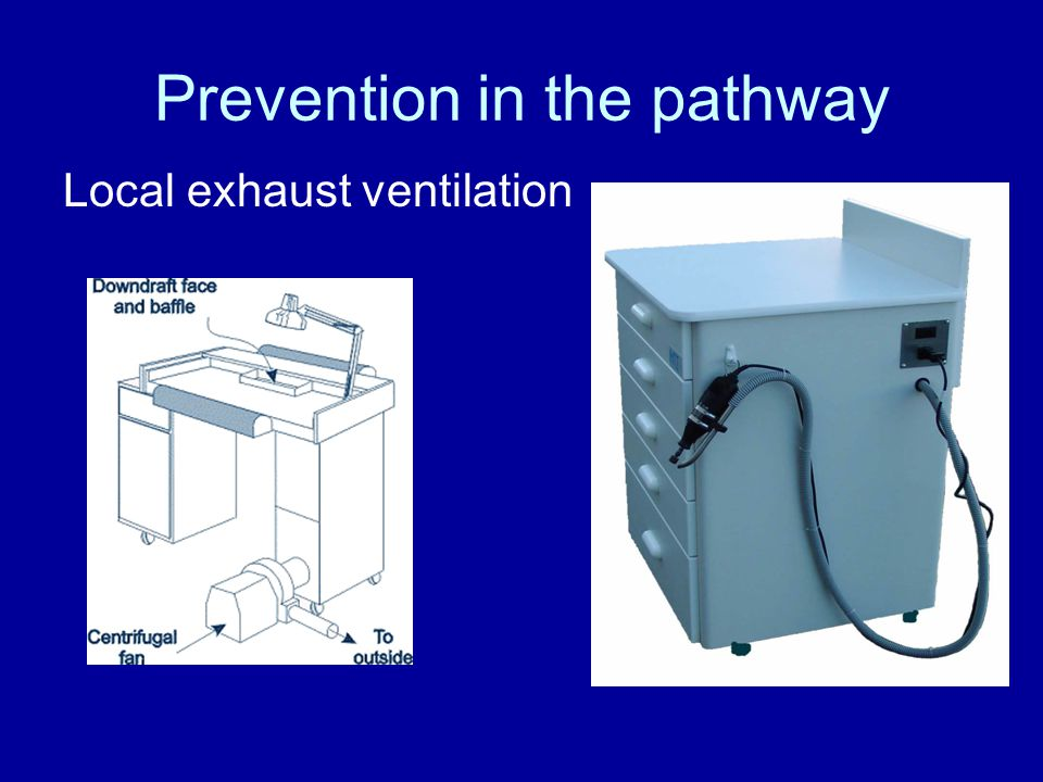 Prevention in the pathway Local exhaust ventilation