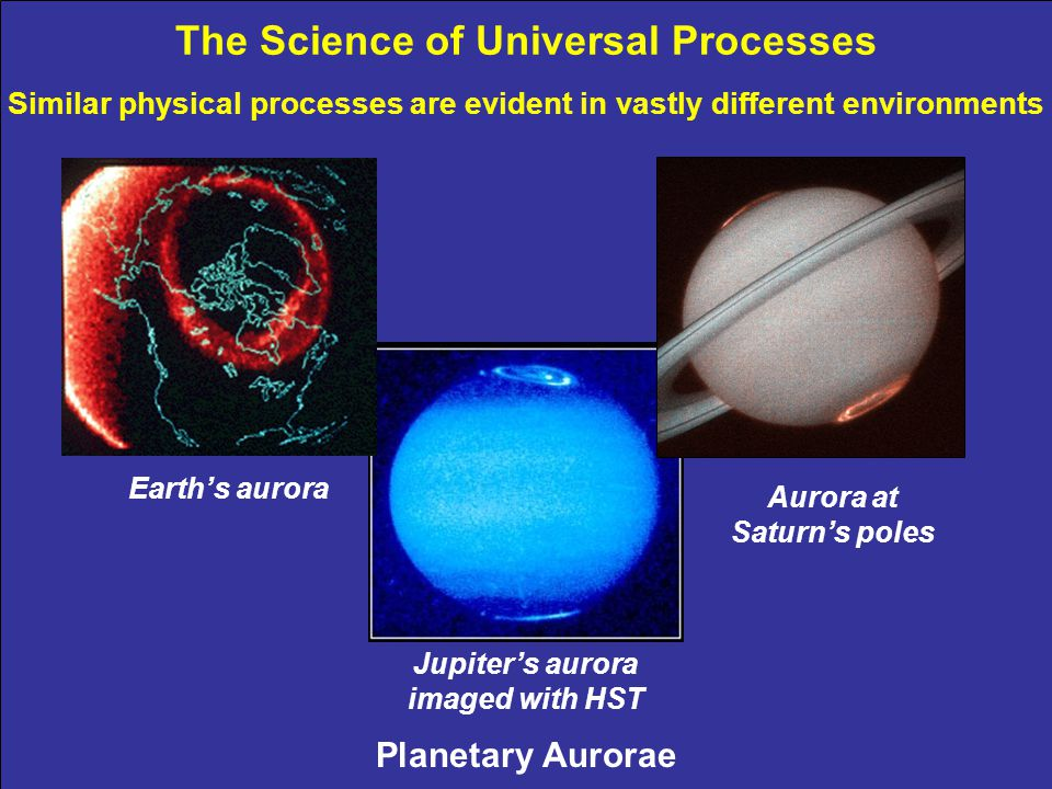 The Science of Universal Processes Earths aurora Aurora at Saturns poles Jupiters aurora imaged with HST Similar physical processes are evident in vas
