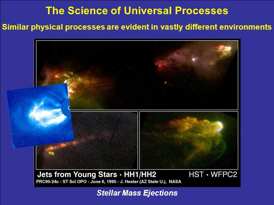 Stellar Mass Ejections The Science of Universal Processes Similar physical processes are evident in vastly different environments