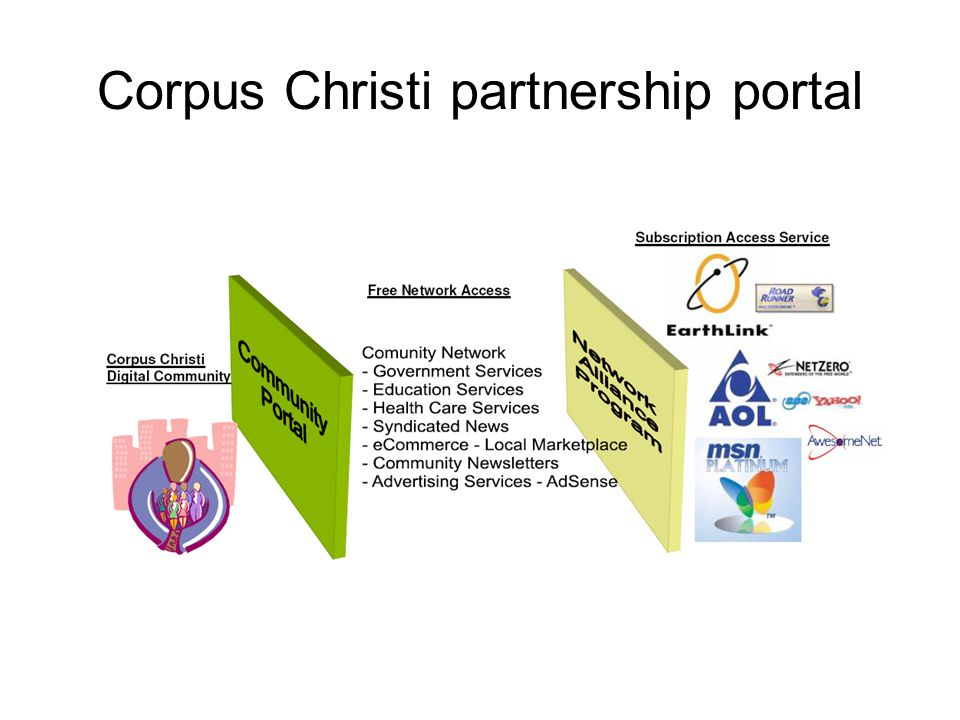 Corpus Christi partnership portal