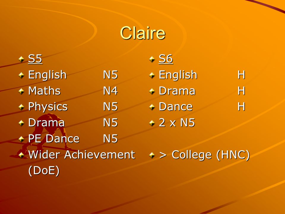 Claire S5 EnglishN5 MathsN4 PhysicsN5 DramaN5 PE Dance N5 Wider Achievement (DoE)S6 English H Drama H Dance H 2 x N5 > College (HNC)
