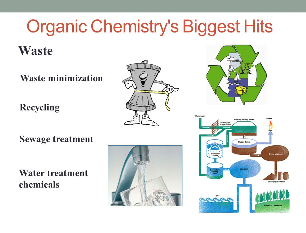 Organic Chemistry's Biggest Hits Waste minimization Waste Recycling Water treatment chemicals Sewage treatment