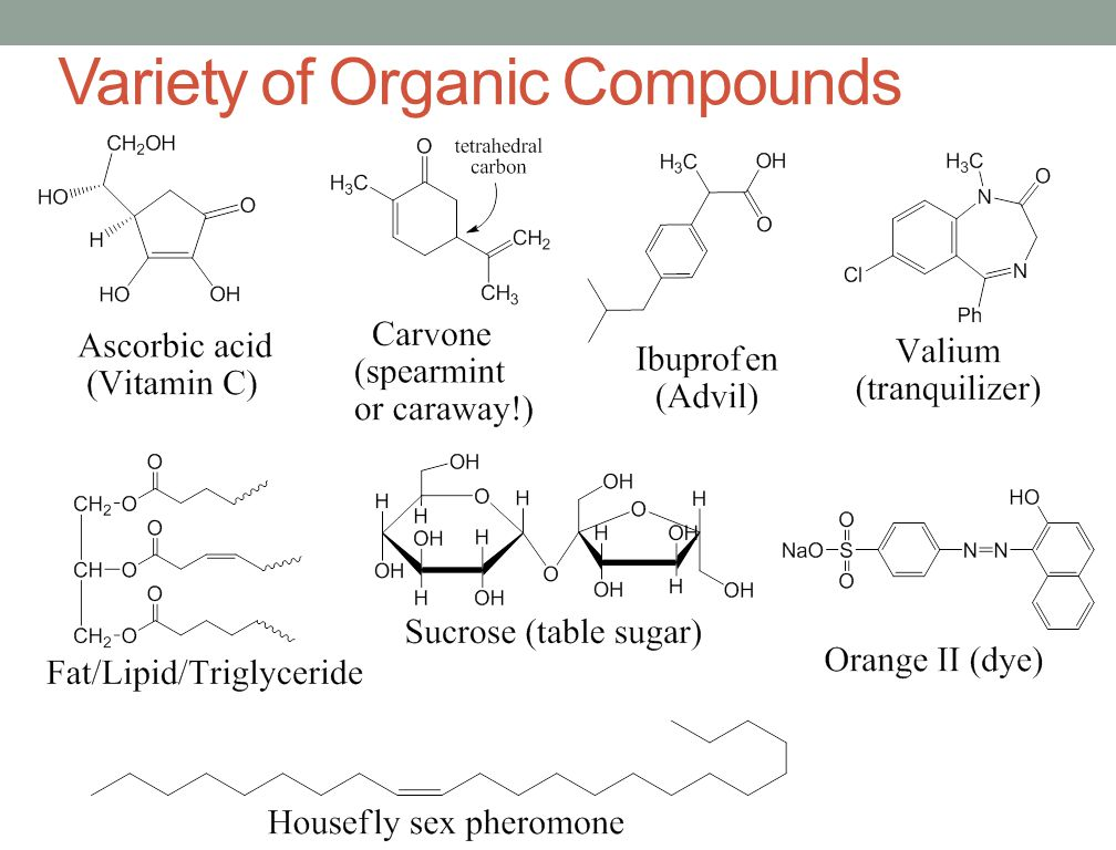 Variety of Organic Compounds