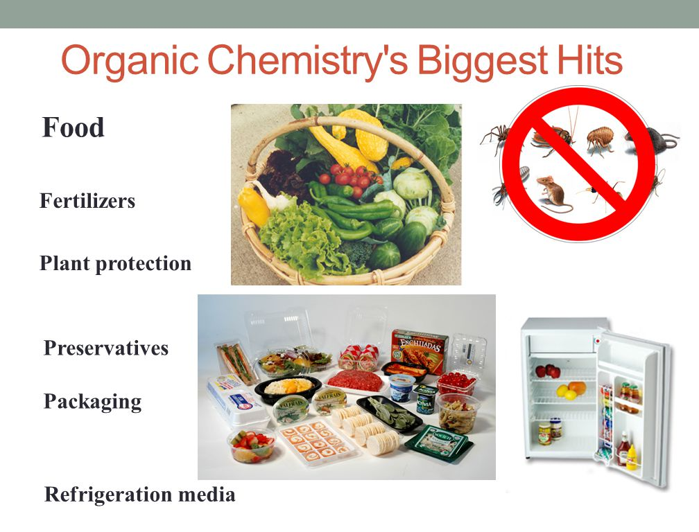 Organic Chemistry's Biggest Hits Fertilizers Food Preservatives Packaging Plant protection Refrigeration media