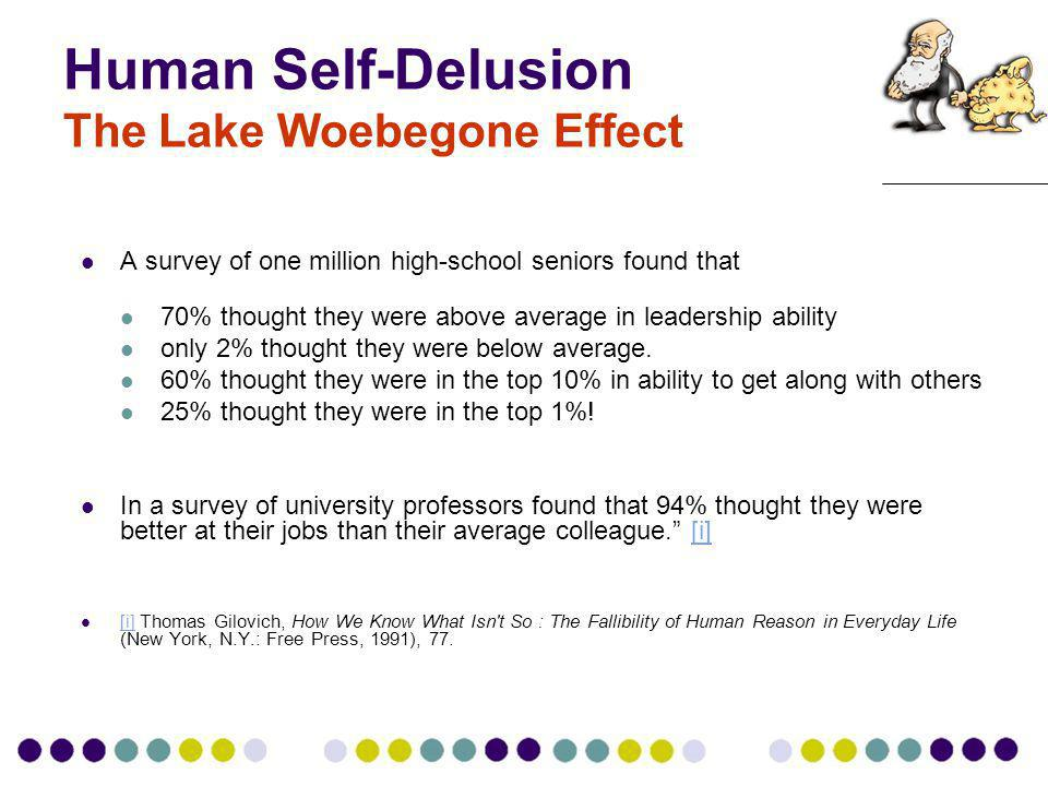 Human Self-Delusion The Lake Woebegone Effect A survey of one million high-school seniors found that 70% thought they were above average in leadership ability only 2% thought they were below average.