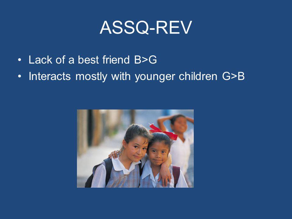 ASSQ-REV Avoids demands G>B Why.Parents less demanding of boys.