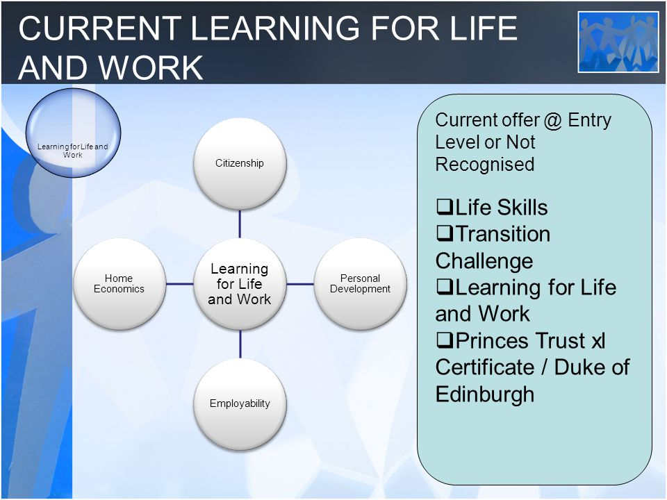 CURRENT LEARNING FOR LIFE AND WORK Learning for Life and Work Citizenship Personal Development Employability Home Economics Current offer @ Entry Level or Not Recognised Life Skills Transition Challenge Learning for Life and Work Princes Trust xl Certificate / Duke of Edinburgh Learning for Life and Work