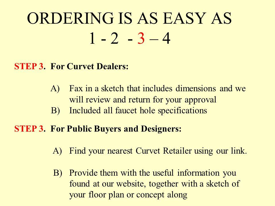 ORDERING IS AS EASY AS 1 - 2 - 3 – 4 STEP 3.