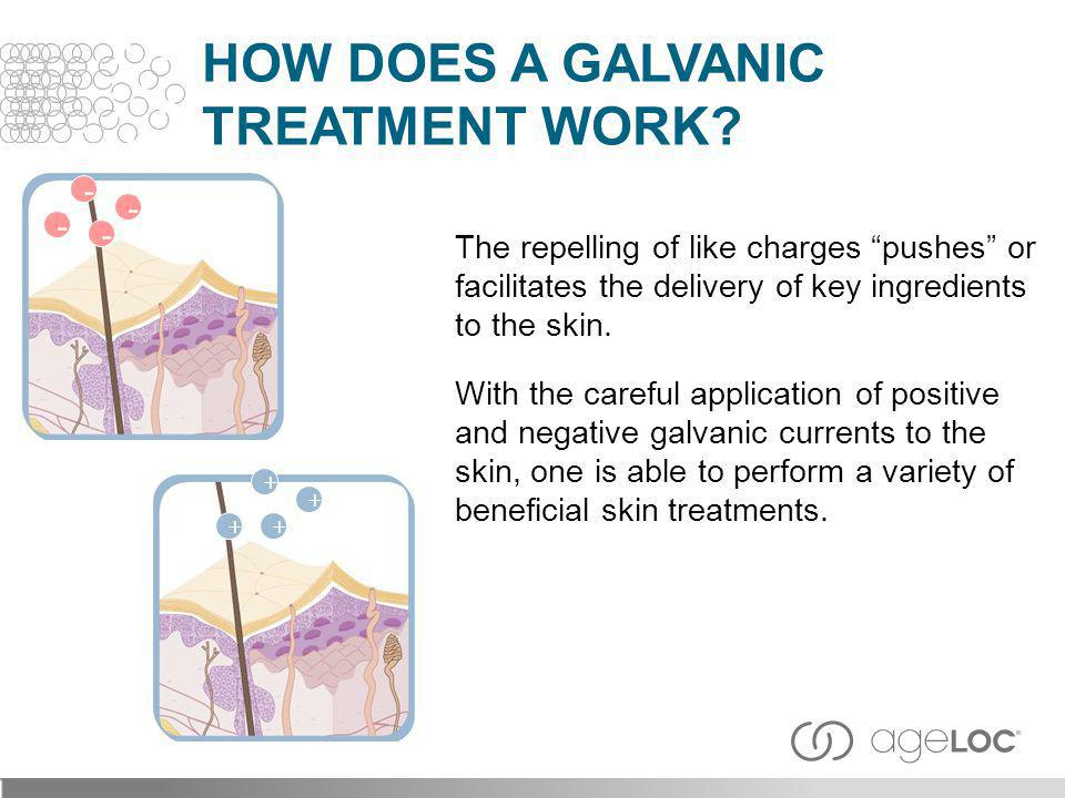 The repelling of like charges pushes or facilitates the delivery of key ingredients to the skin. With the careful application of positive and negative