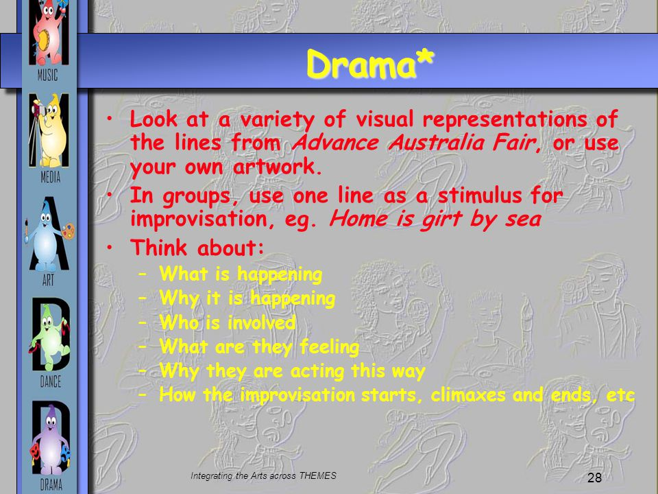 Integrating the Arts across THEMES 28 Drama* Look at a variety of visual representations of the lines from Advance Australia Fair, or use your own artwork.