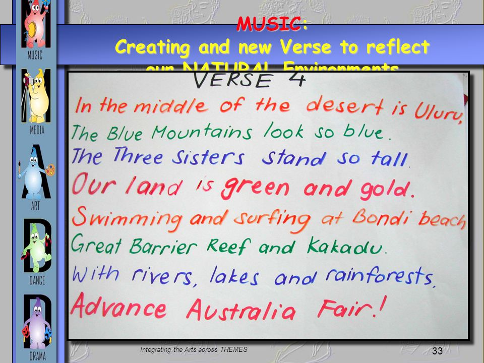 Integrating the Arts across THEMES 33 MUSIC: Creating and new Verse to reflect our NATURAL Environments