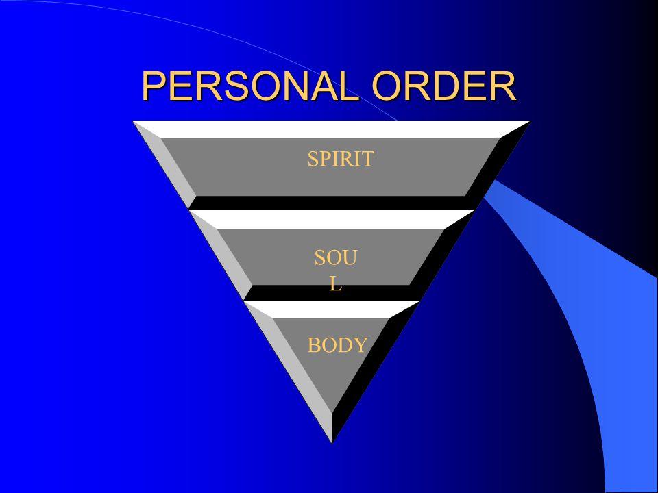 PERSONAL ORDER SPIRIT SOU L BODY