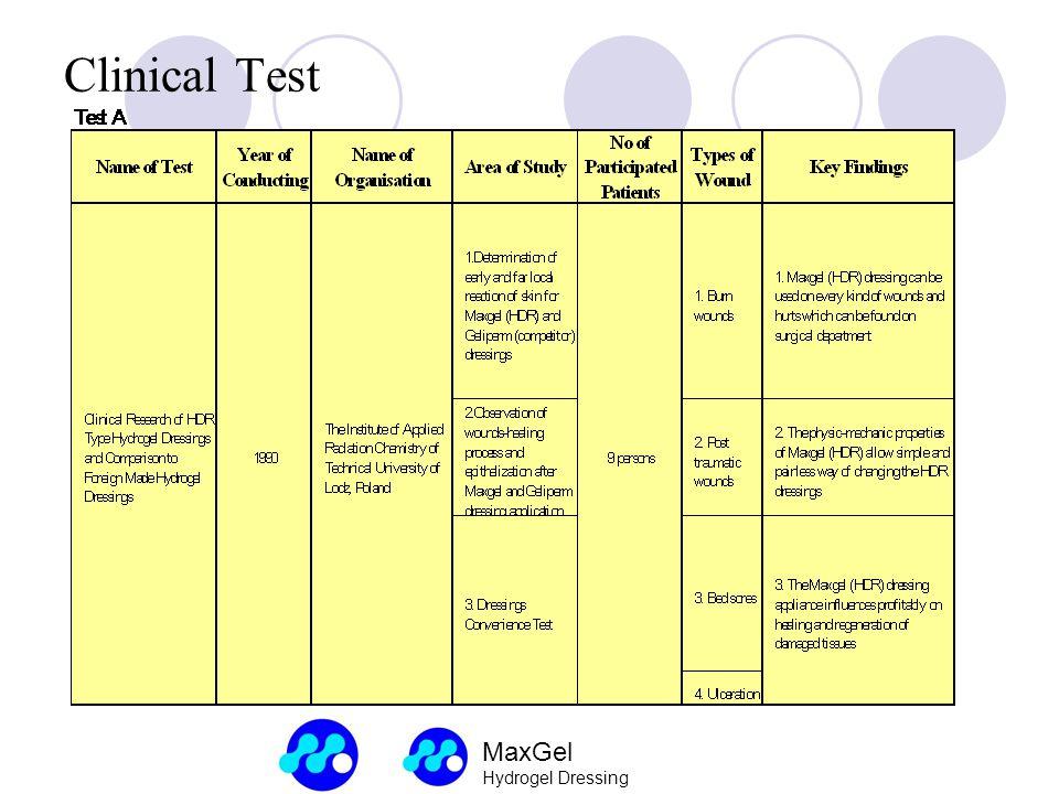 MaxGel Hydrogel Dressing Clinical Test
