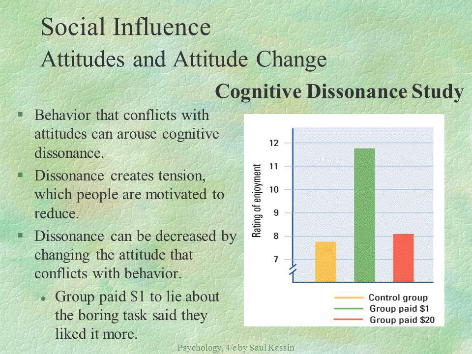 Psychology, 4/e by Saul Kassin ©2004 Prentice Hall Social Influence Attitudes and Attitude Change Cognitive Dissonance Study §Behavior that conflicts with attitudes can arouse cognitive dissonance.