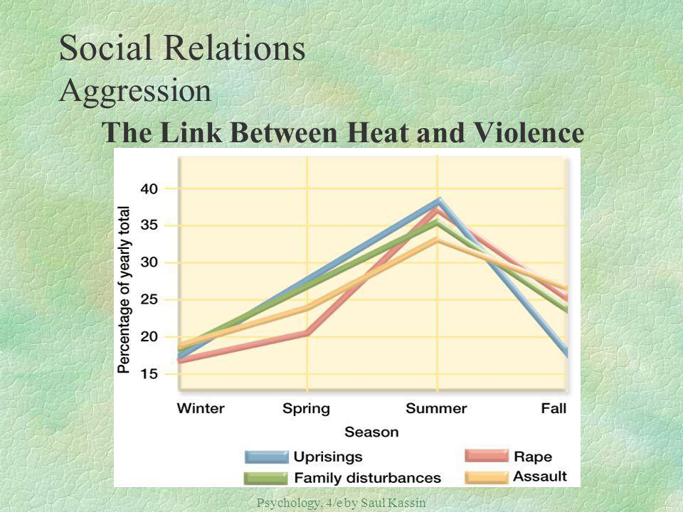 Psychology, 4/e by Saul Kassin ©2004 Prentice Hall Social Relations Aggression The Link Between Heat and Violence