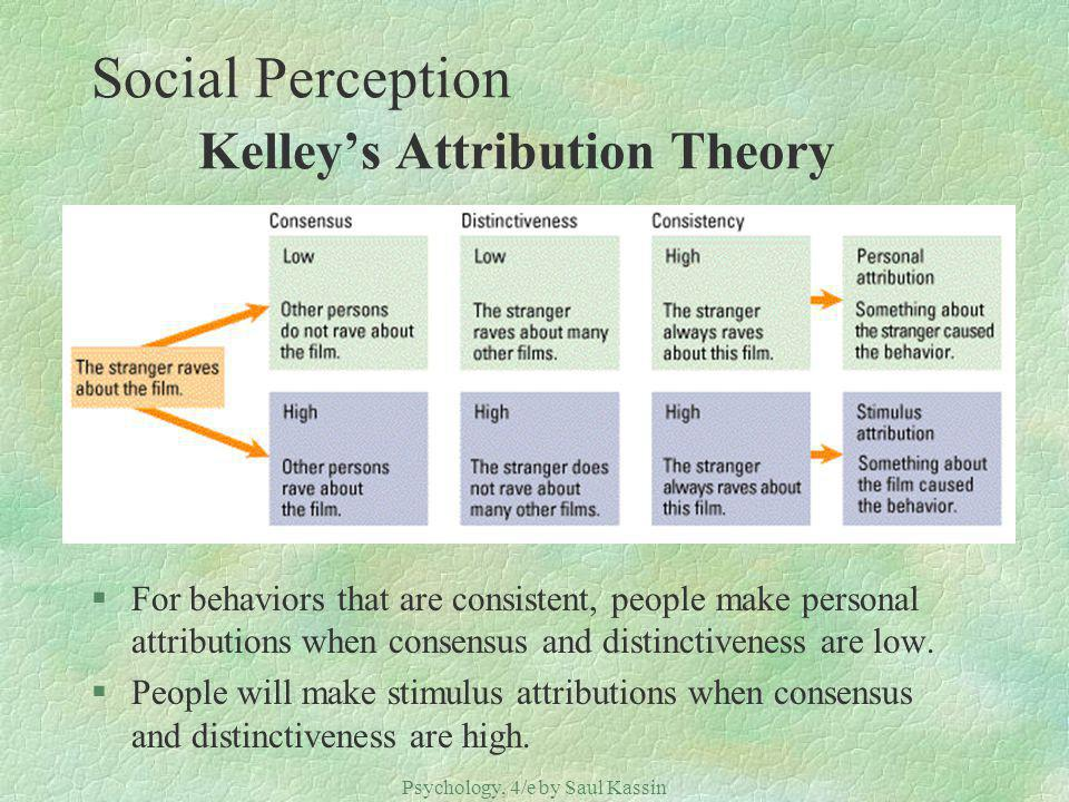 Psychology, 4/e by Saul Kassin ©2004 Prentice Hall Social Perception Fundamental Attribution Error l A tendency to overestimate the impact of personal causes of behavior and to overlook the role of situations